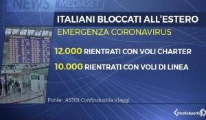 STUDIO APERTO / 18:30 - ASTOI: GESTIONE STRAORDINARIA PER IL RIMPATRIO DEGLI ITALIANI DALL'ESTERO.